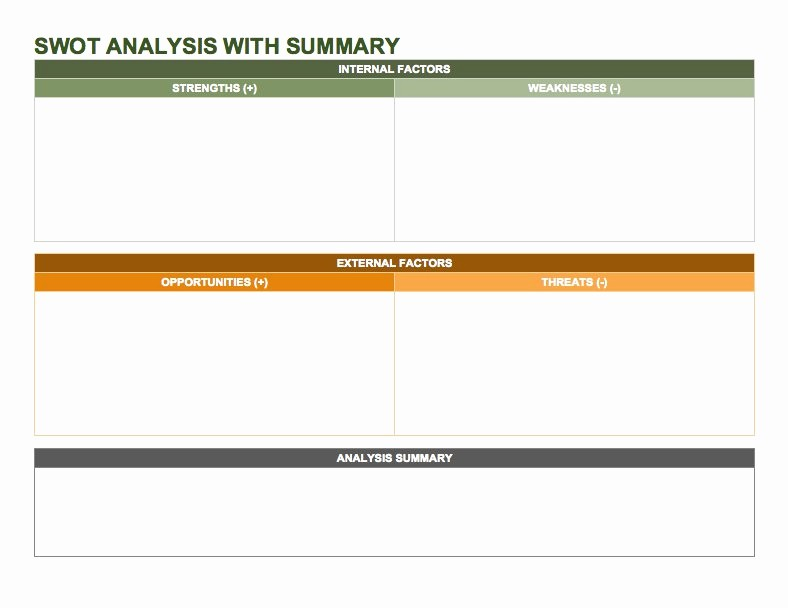 Swot Analysis Template Microsoft Word Unique 14 Free Swot Analysis Templates Smartsheet