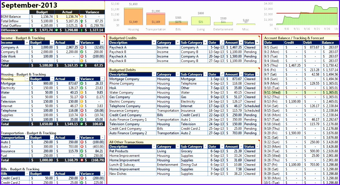 Table Of Contents Excel Template Awesome 9 Table Templates Excel Exceltemplates Exceltemplates