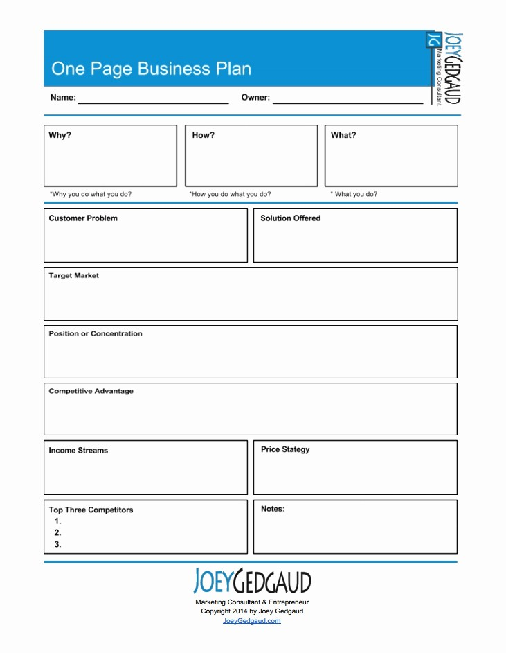 Template for A Business Plan Best Of New Business Plan Template