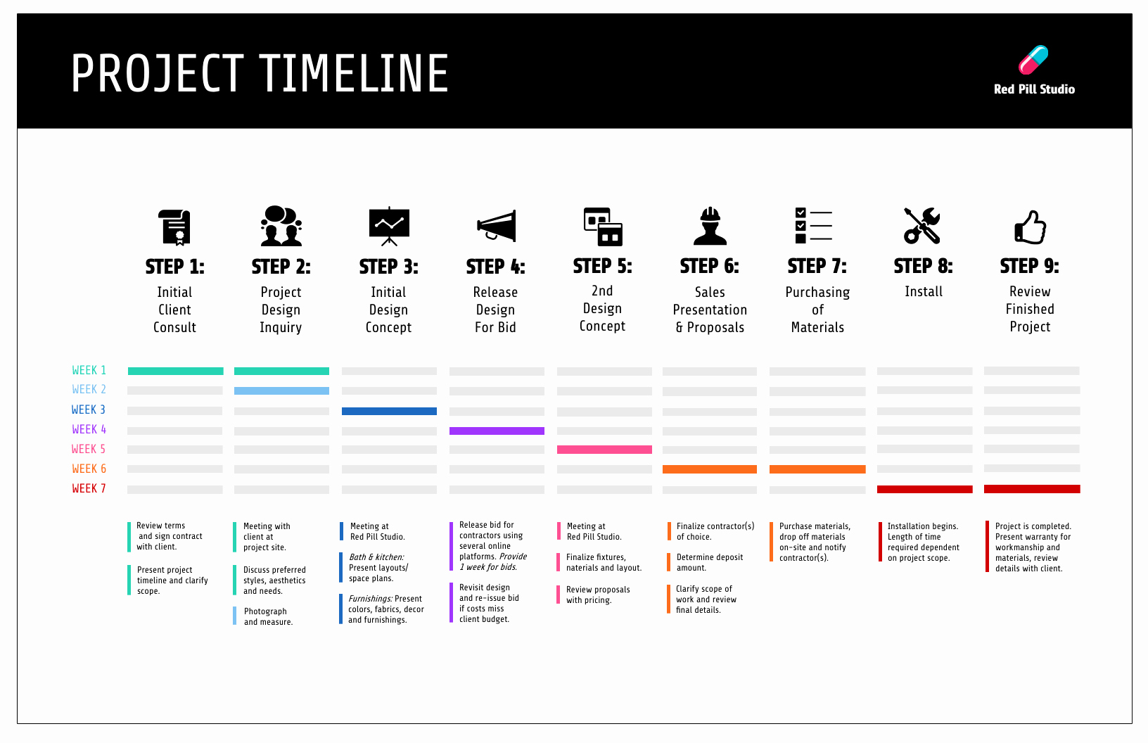 Template for A Project Plan Beautiful Project Plan Timeline Infographic Template Venngage