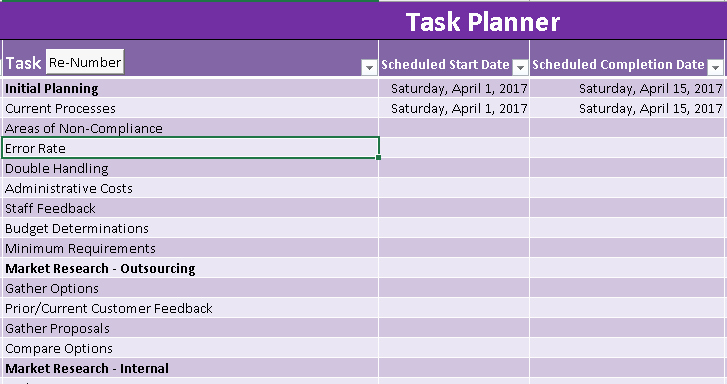 Template for A Project Plan Best Of Sample Project Plan Sample Using Ms Project Free Project
