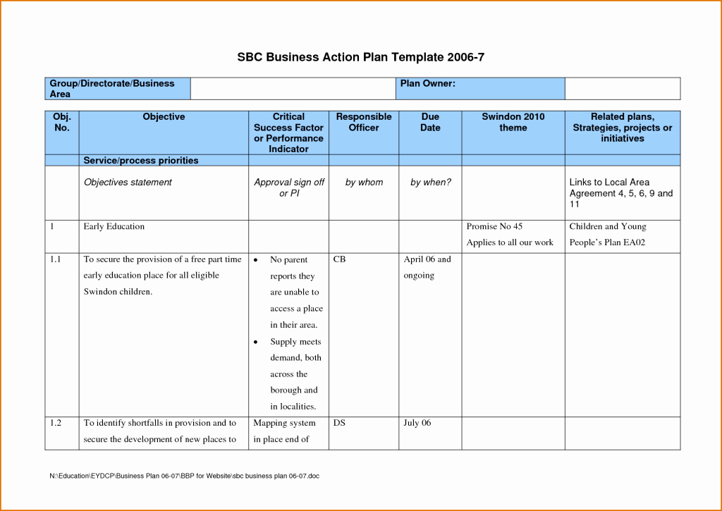 Template Of A Business Plan Best Of Interesting Action Plan Template Example for Business with