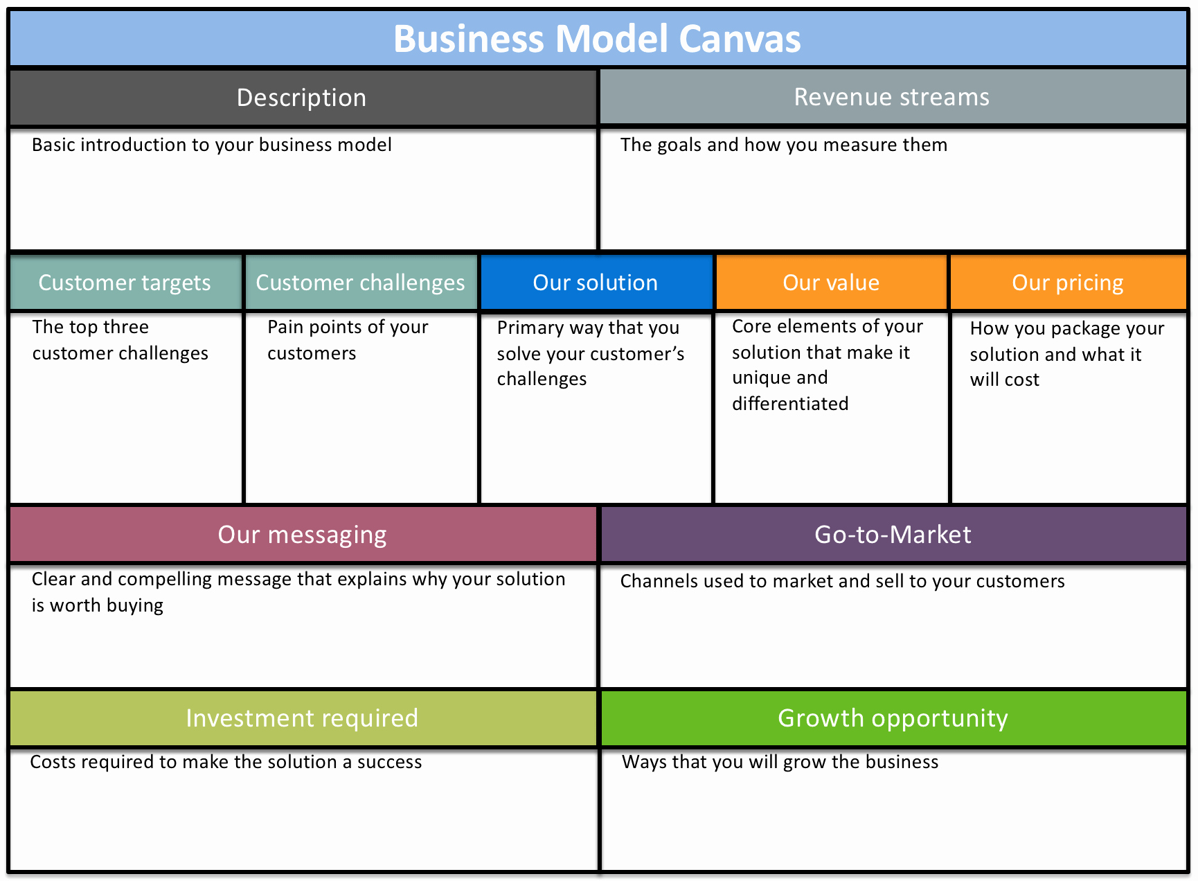 Template Of A Business Plan Luxury 6 Free Business Plan Templates