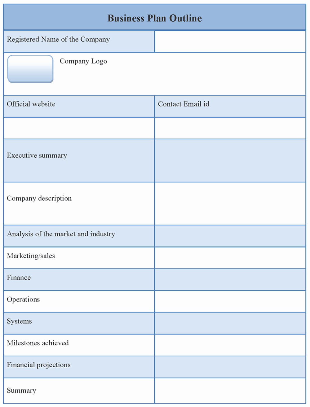 Template Of A Business Plan New Outline Template for Business Plan format Of Business
