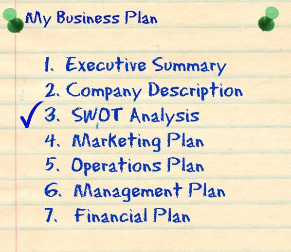 Templates for A Business Plan Fresh Business Plan Templates