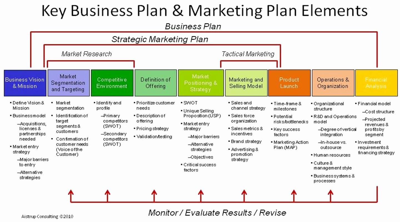 Templates for A Business Plan Lovely En Özgün Şiirler En Anlamlı Sözler Şİİrceler Marketing