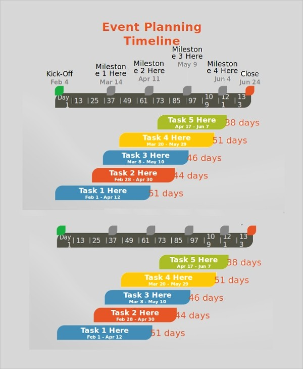 Timeline Of events Template Word Awesome 21 Sample Timelines