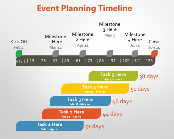 Timeline Of events Template Word Awesome 7 Powerpoint Gantt Chart Templates Ppt Pptx
