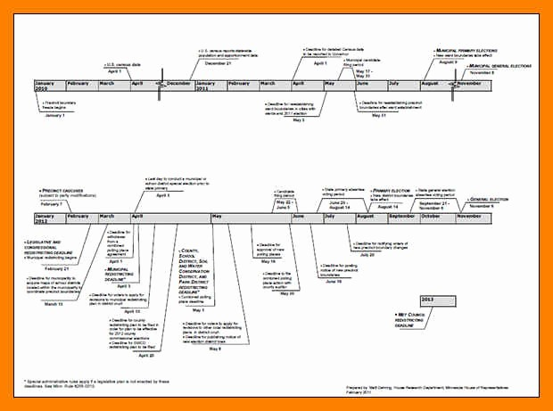 Timeline Of events Template Word Awesome event Timeline Template Word