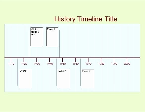 Timeline Of events Template Word Beautiful Chronology Of events Template – Dyppedukopfo