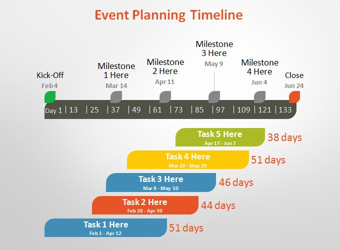 Timeline Of events Template Word Best Of 5 event Timeline Templates Free Word Pdf Ppt format