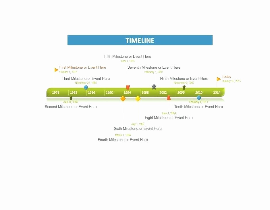 Timeline Of events Template Word Elegant Chronology Of events Template – Dyppedukopfo