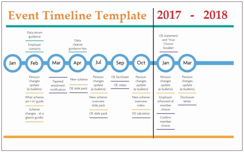 Timeline Of events Template Word Elegant event Timeline Templates