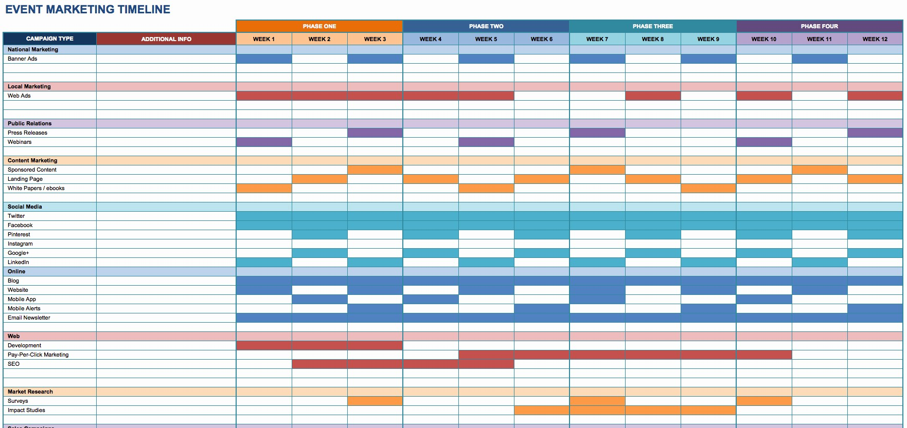 Timeline Of events Template Word Inspirational event Timeline Template Excel