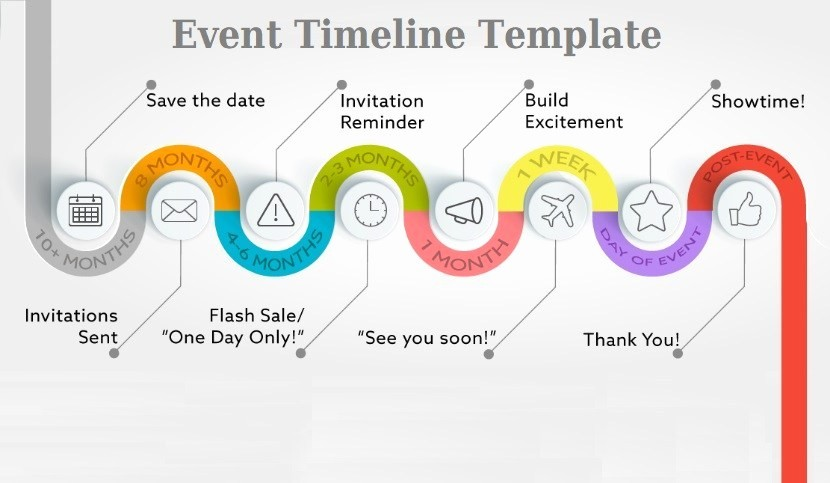 Timeline Of events Template Word Luxury 14 event Timeline Templates