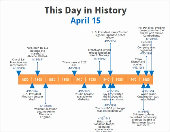 Timeline Of events Template Word New 15 Best Timeline Templates