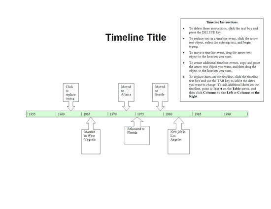 Timeline Of events Template Word New Timelines Fice