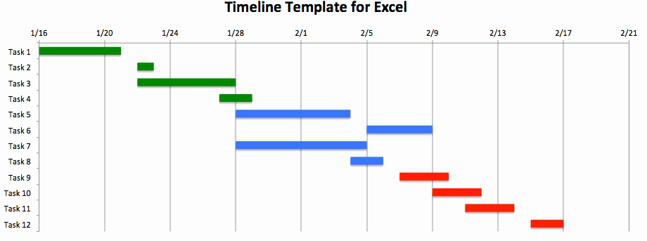 Timeline Templates for Microsoft Word Awesome Excel Timeline Template Career Fice