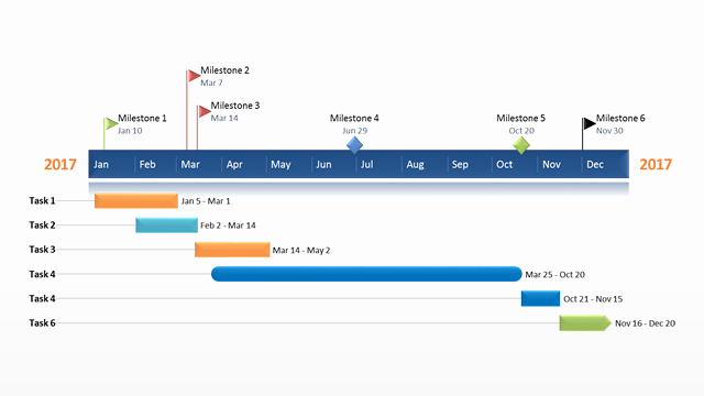 Timeline Templates for Microsoft Word Best Of Project Timeline Powerpoint Template Office Timeline Free