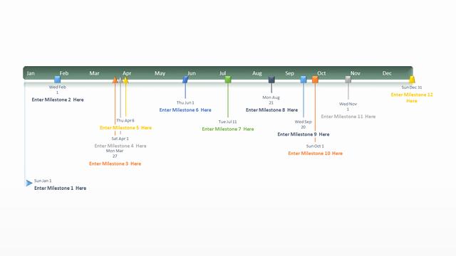 Timeline Templates for Microsoft Word Elegant Blank Timeline Template Powerpoint Bountrfo