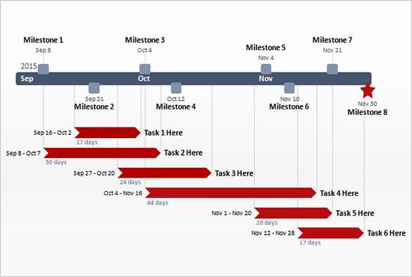 Timeline Templates for Microsoft Word Elegant Timeline Template 67 Free Word Excel Pdf Ppt Psd