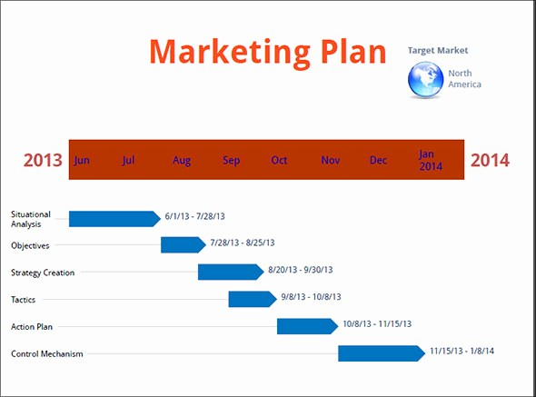 Timeline Templates for Microsoft Word Lovely 15 Best Timeline Templates