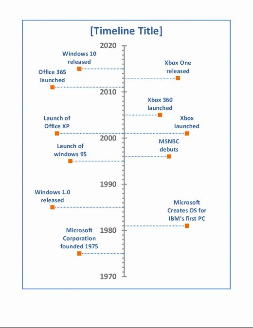 Timeline Templates for Microsoft Word Unique Vertical Timeline