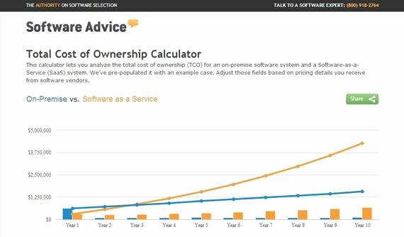 Total Cost Of Ownership Calculations Awesome Aircraft total Cost Of Ownership Calculator