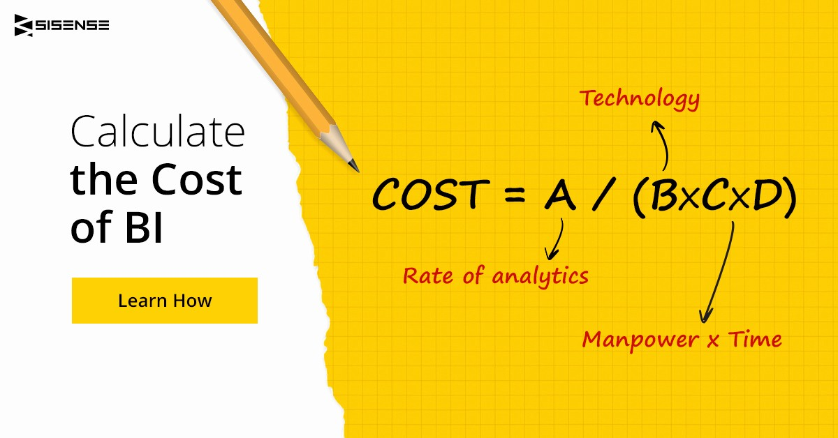 Total Cost Of Ownership Calculations Fresh Calculating total Cost Of Ownership for Business