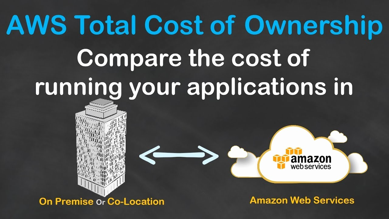 Total Cost Of Ownership Calculations Inspirational Aws Tco Calculator total Cost Of Ownership