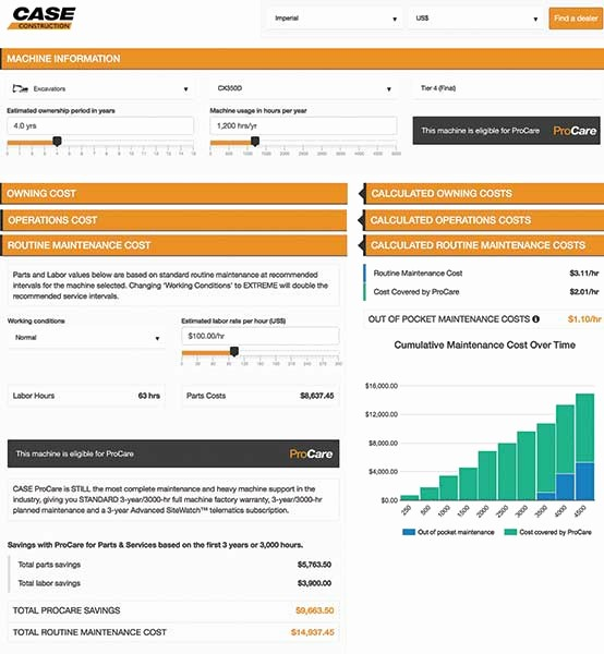 Total Cost Of Ownership Calculations Lovely Case Releases Equipment Ownership Cost Calculator