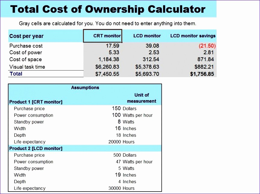 Total Cost Of Ownership Calculations Luxury 14 Amortization Chart Excel Template Exceltemplates