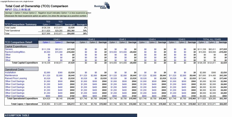 Total Cost Of Ownership Calculations Unique Aircraft Ownership Cost Spreadsheet