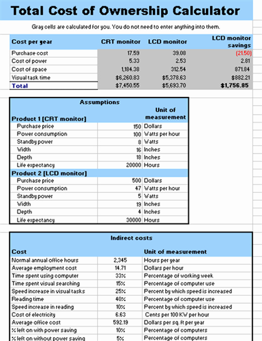 Total Cost Of Ownership Example Awesome total Cost Of Ownership Calculator