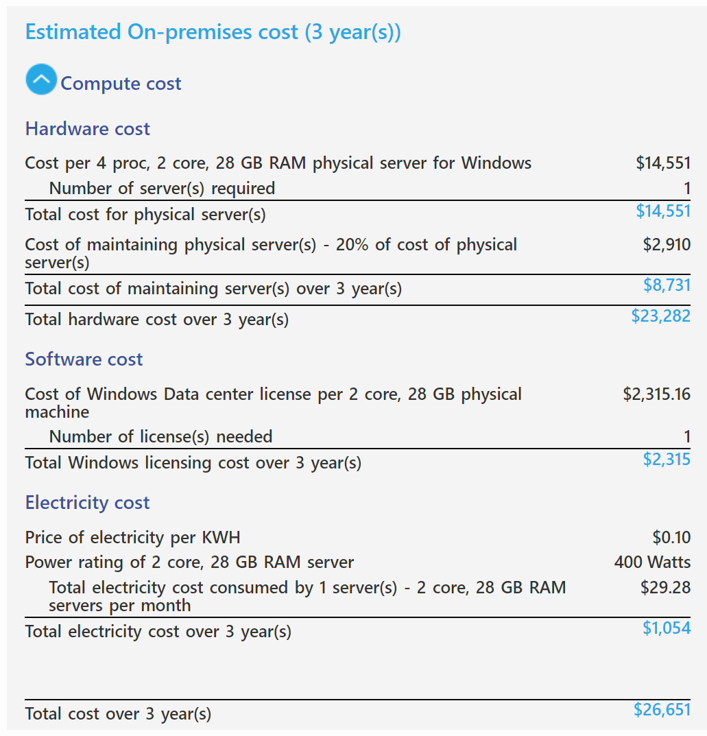Total Cost Of Ownership Example Beautiful Demystifying Azure Migrations Part 7 assess Azure