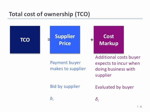 Total Cost Of Ownership Example Fresh Informing total Cost Of Ownership In Supplier Selection