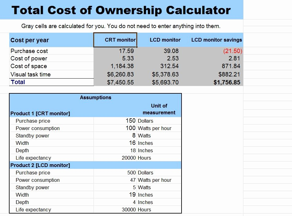 Total Cost Of Ownership Example Lovely total Cost Of Ownership Calculator Template