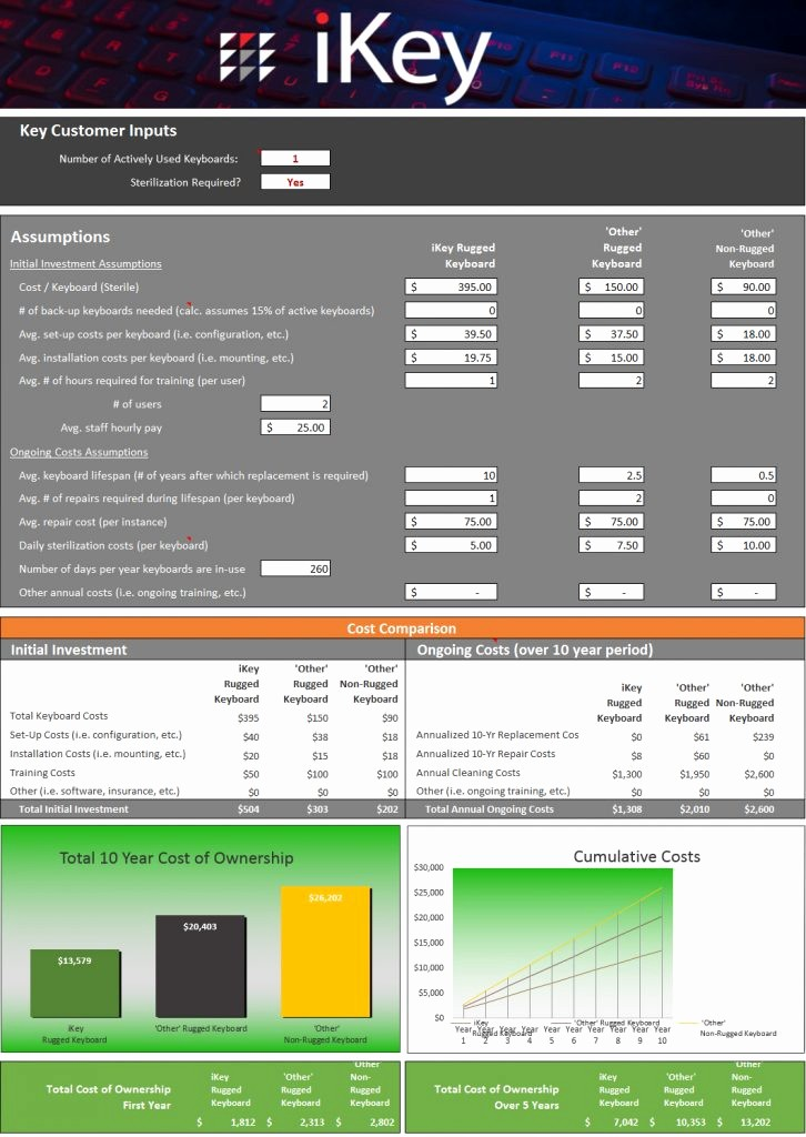 Total Cost Of Ownership Example Luxury total Cost Of Ownership Calculator Ikey Ikey