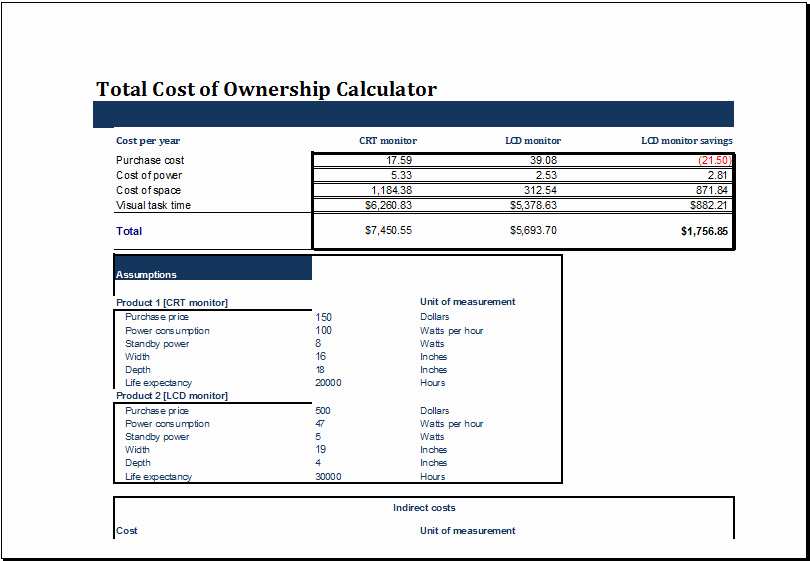Total Cost Of Ownership Example New Ms Excel total Cost Of Ownership Calculator Template