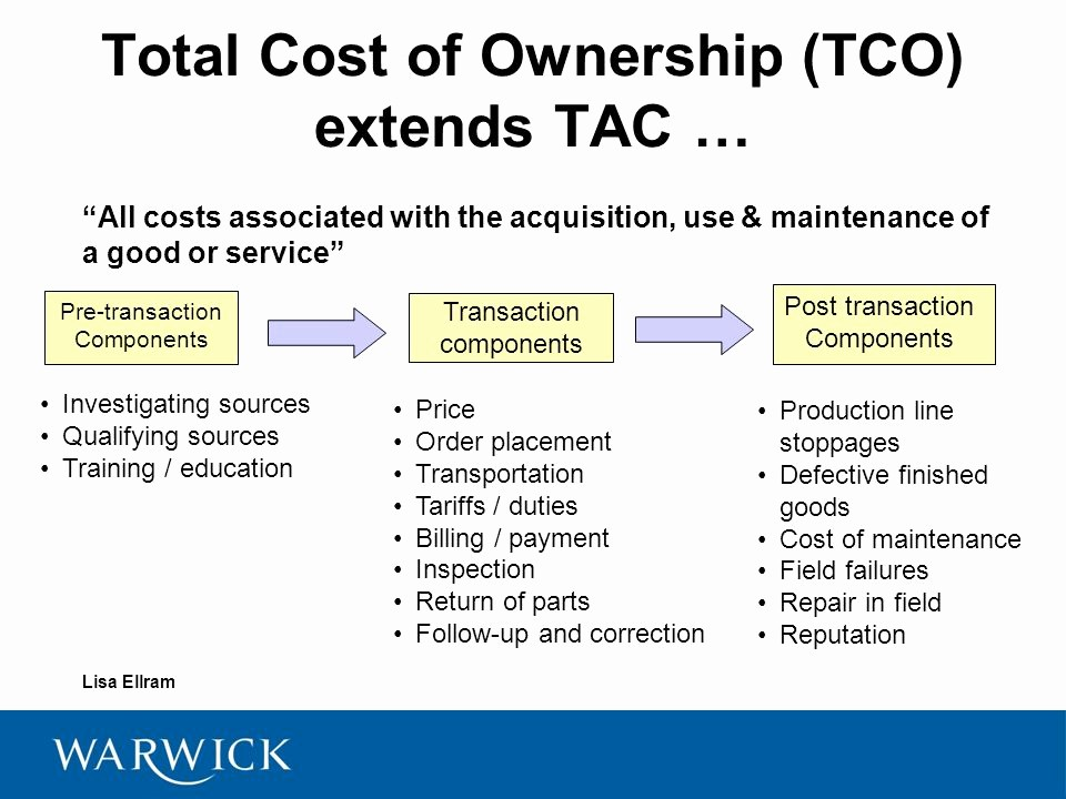 Total Cost Of Ownership Example New Supply Chain Management Lecture 4 – Customer Service