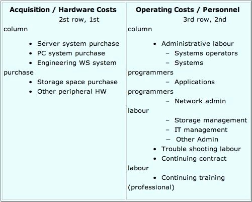 Total Cost Of Ownership Example New total Cost Of Ownership Frompo
