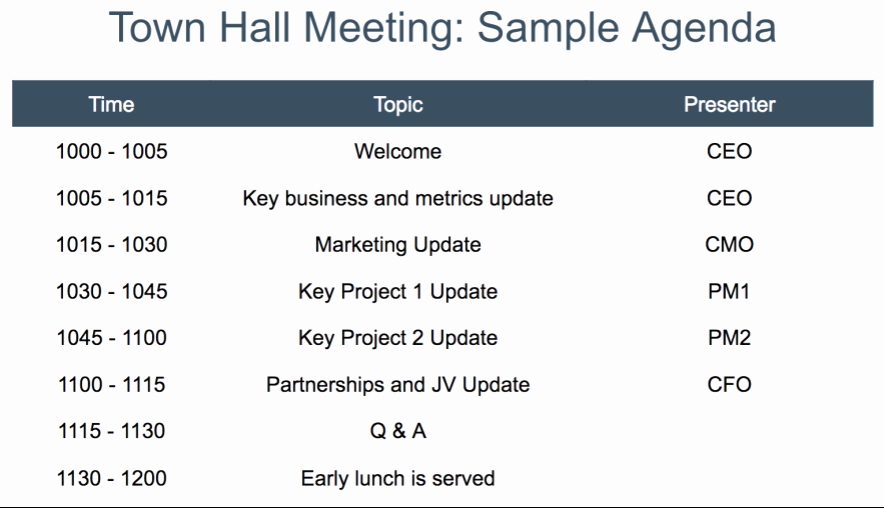 Town Hall Meeting Agenda Template Inspirational Pany town Hall Meeting Invitation