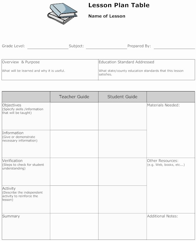 Training Lesson Plan Template Word Fresh Lesson Plan Lesson Plan How to Examples and More
