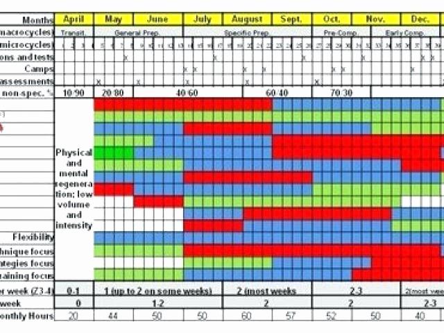 Training Plan Template Excel Download Elegant Sample Training Plan Template Free Excel – Homeish