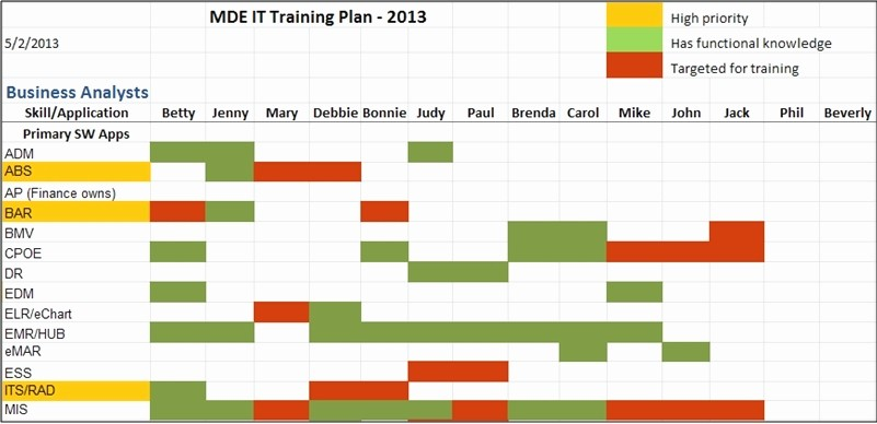Training Plan Template Excel Download Fresh Employee Training Plan Template