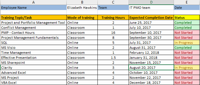 Training Plan Template Excel Download Luxury Employee Training Plan Excel Template Download Free