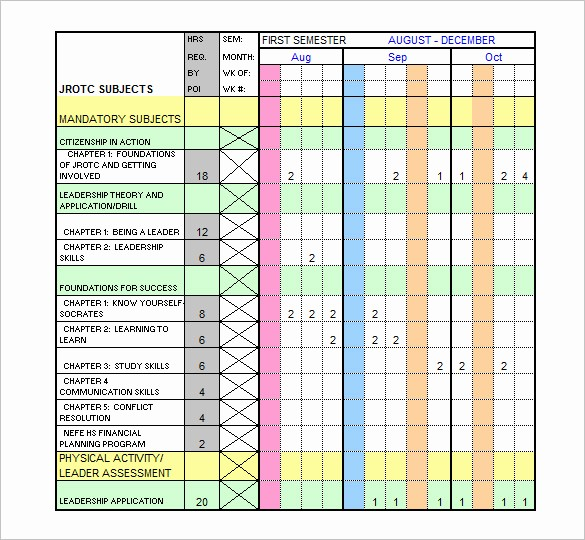 Training Plan Template Excel Download Luxury Employee Training Plan Template Excel