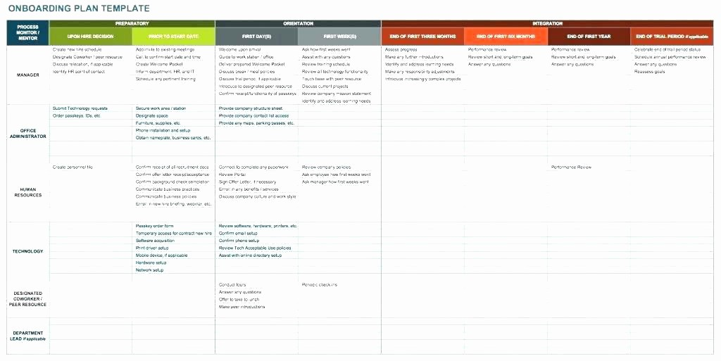 Training Plan Template Excel Download Luxury Project Management Training Plan Template – Haydenmedia