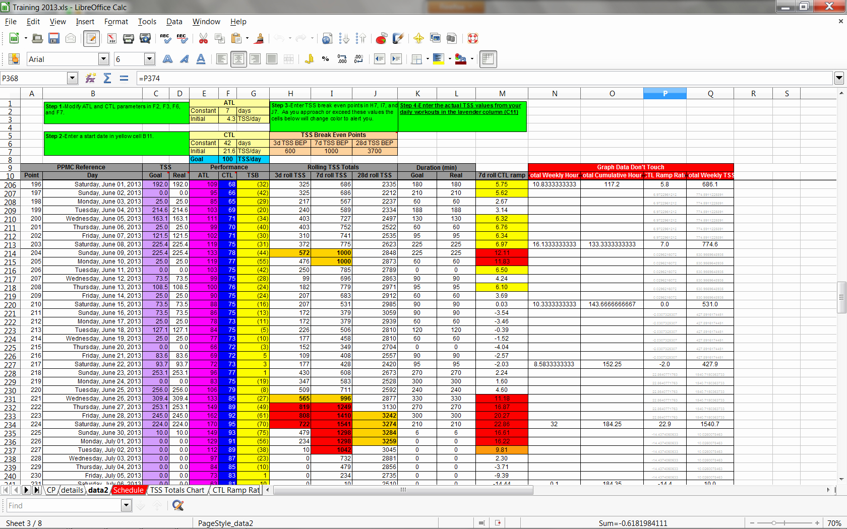 Training Plan Template Excel Download Unique Excel Training Planner