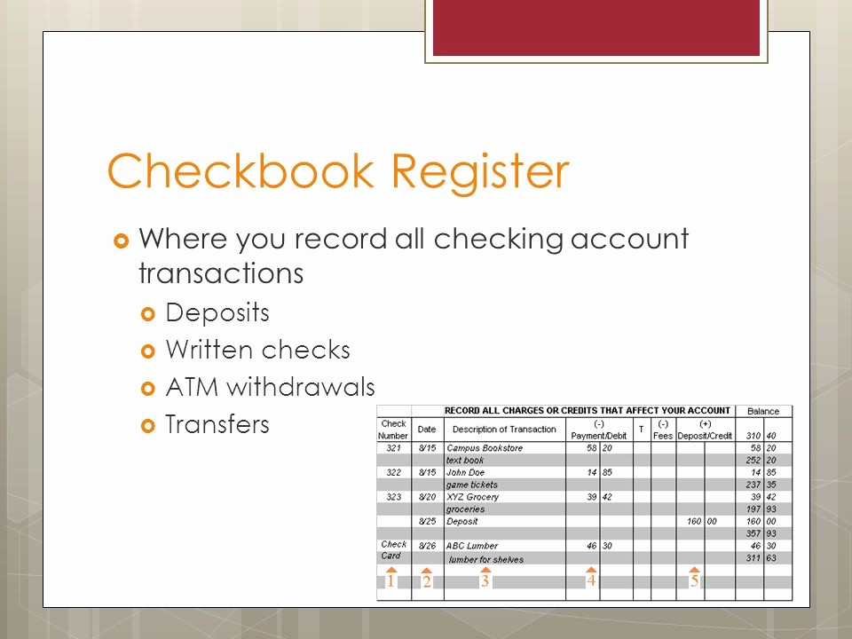 Transaction Register for Checking Account Awesome Checking and Banking Ppt